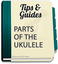 Complete guide that lists all parts of a ukulele!