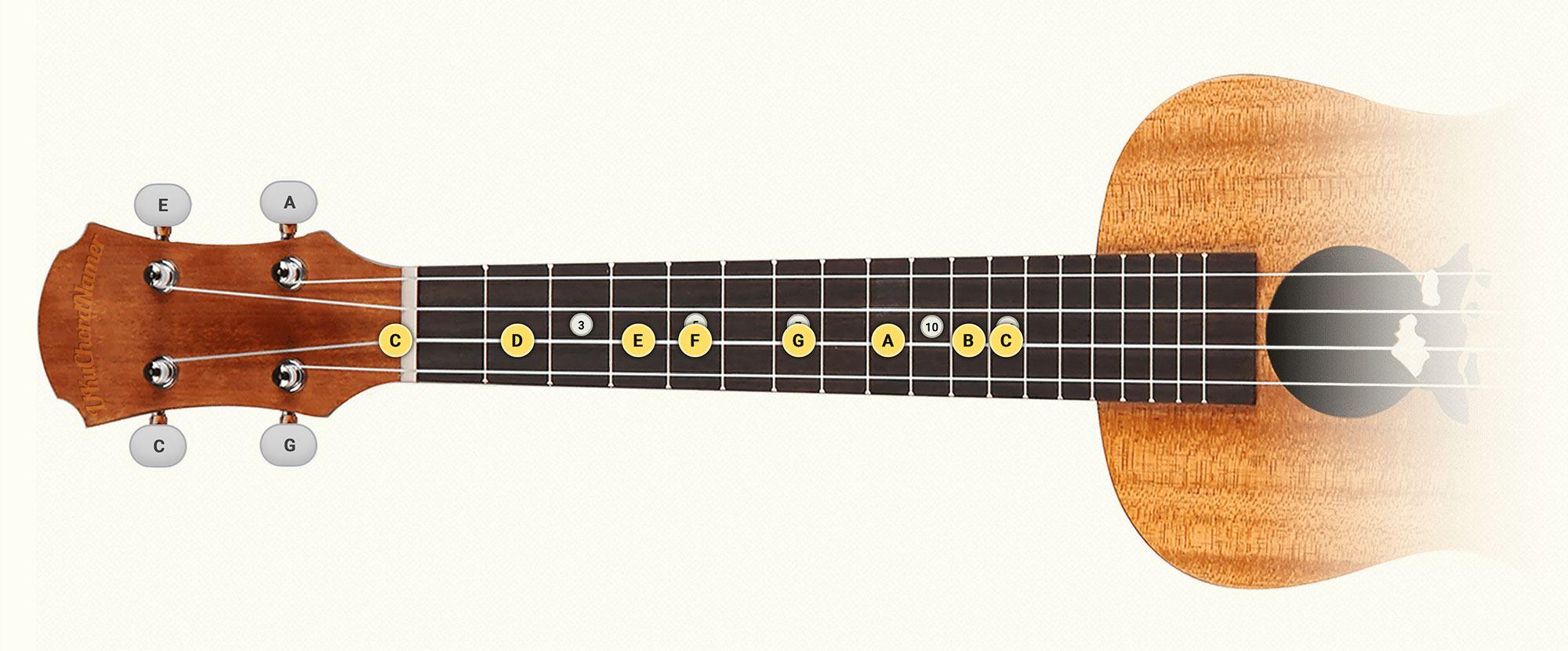 C major ukulele scale