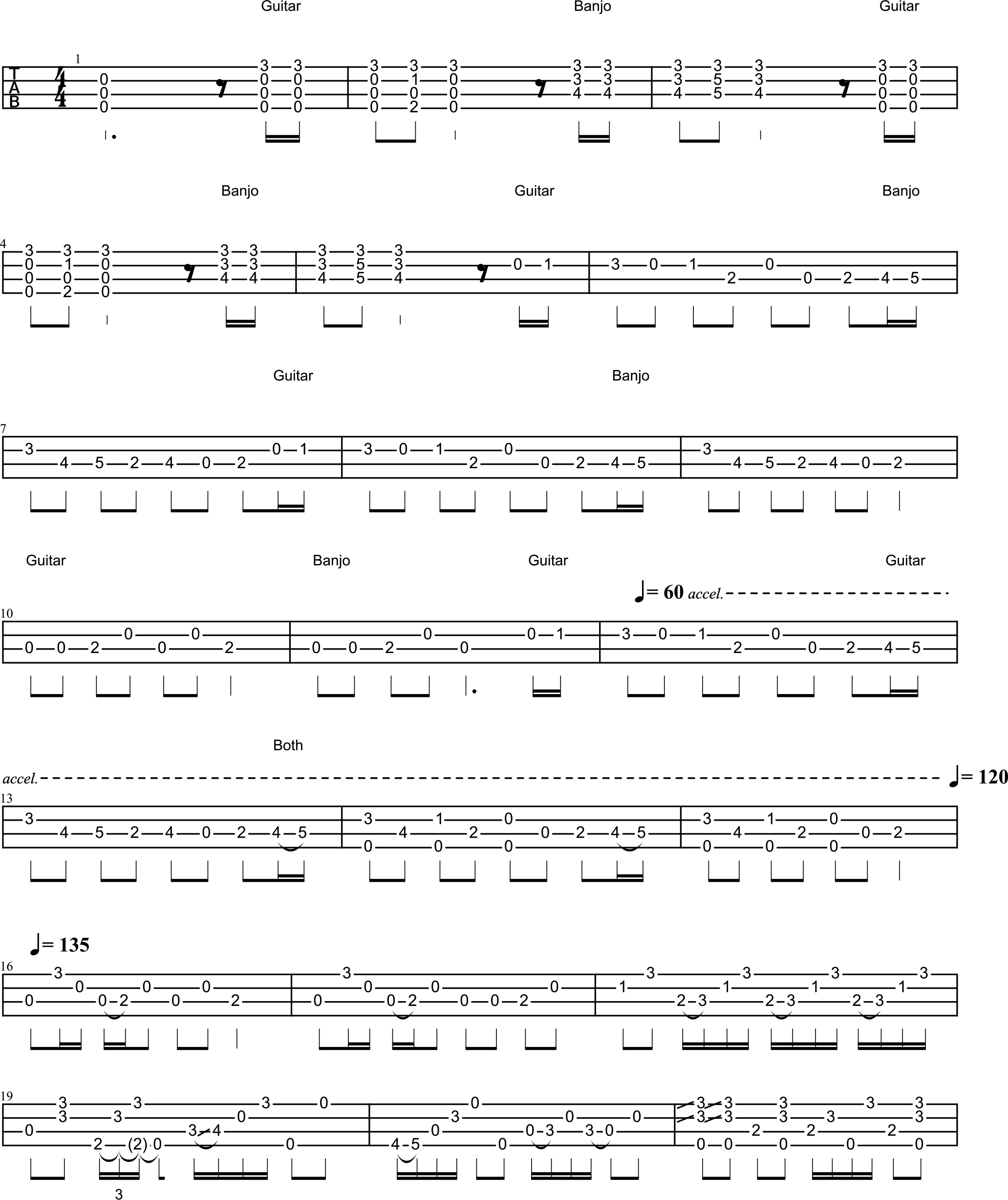Dueling Banjos (version 2) tablature